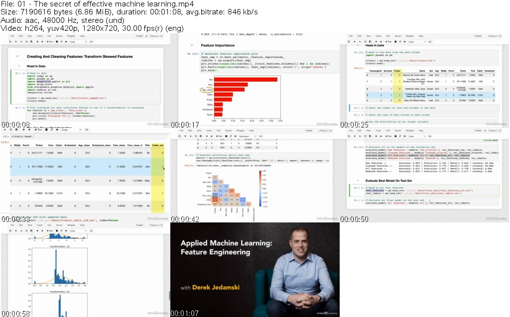 Linkedin Learning Applied Machine Learning Feature Engineering Online Class Zh Releasehive